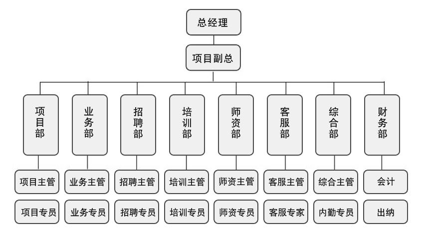 組織機構.jpg